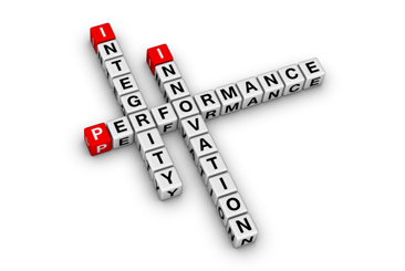 Integrity performance
